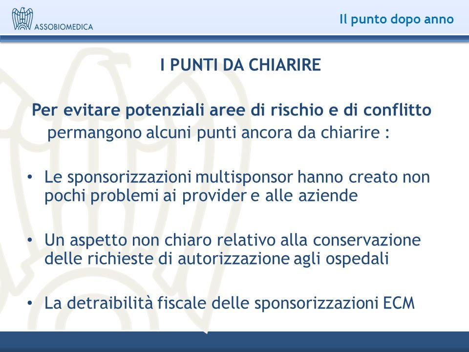 Le sponsorizzazioni multisponsor PRIMO PUNTO Il sistema di sponsorizzazione ECM è funzionale per le sponsorizzazioni uniche risulta essere molto complesso per le sponsorizzazioni multiple.