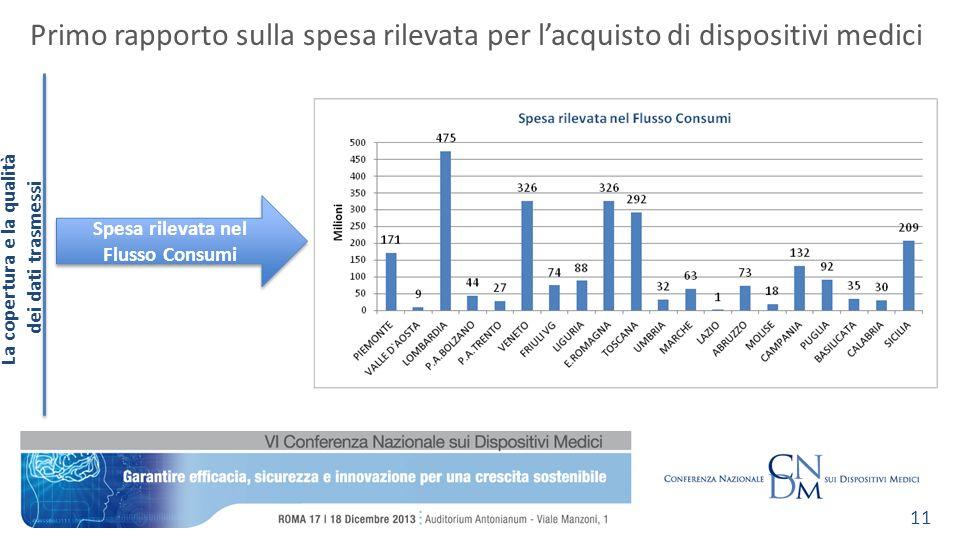 La copertura e la qualità dei dati trasmessi Primo rapporto sulla spesa rilevata per lacquisto di dispositivi medici 11 Spesa rilevata nel Flusso Consumi