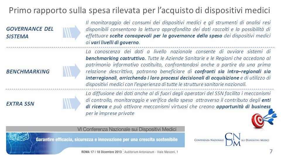 Il monitoraggio dei consumi dei dispositivi medici e gli strumenti di analisi resi disponibili consentono la lettura approfondita dei dati raccolti e