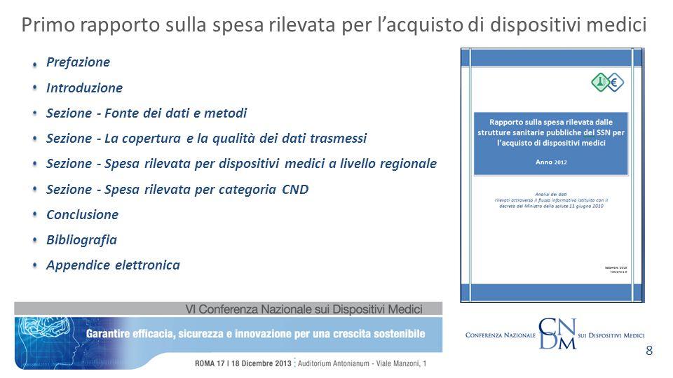 Sezione - La copertura e la qualità dei dati trasmessi Prefazione Introduzione Sezione - Fonte dei dati e metodi Sezione - Spesa rilevata per disposit