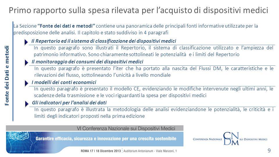 Fonte dei Dati e metodi Primo rapporto sulla spesa rilevata per lacquisto di dispositivi medici La Sezione Fonte dei dati e metodi contiene una panora