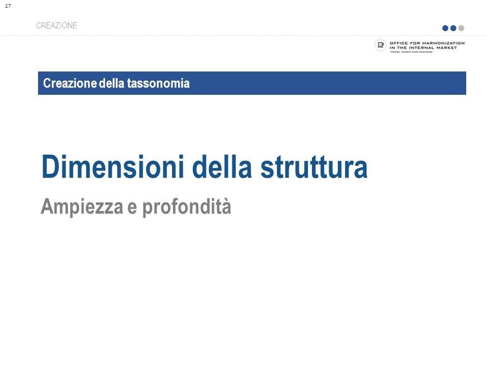 Creazione della tassonomia Dimensioni della struttura CREAZIONE Ampiezza e profondità 27