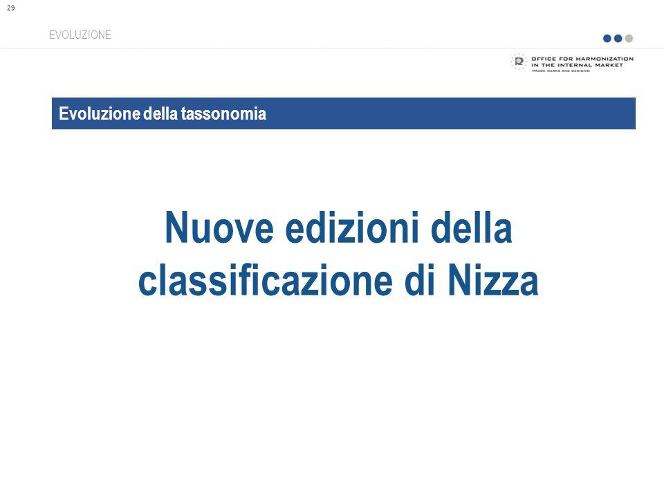 Evoluzione della tassonomia Nuove edizioni della classificazione di Nizza EVOLUZIONE 29