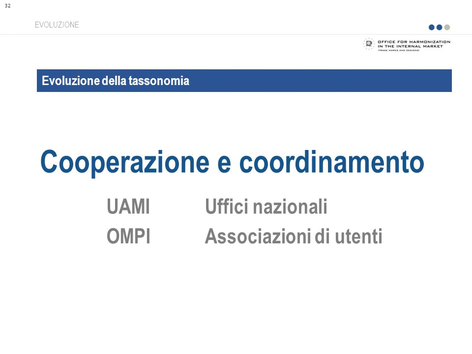 Evoluzione della tassonomia Cooperazione e coordinamento EVOLUZIONE UAMIUffici nazionali OMPIAssociazioni di utenti 32