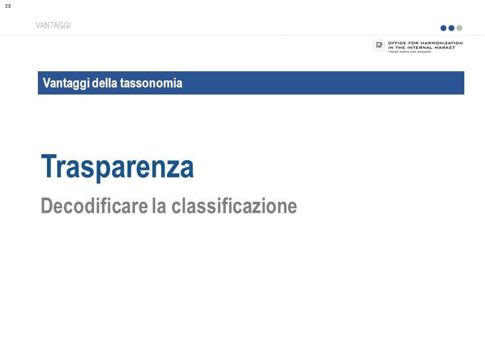 Vantaggi della tassonomia Trasparenza VANTAGGI Decodificare la classificazione 38