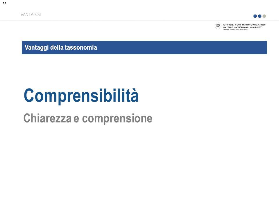 Vantaggi della tassonomia Comprensibilità VANTAGGI Chiarezza e comprensione 39