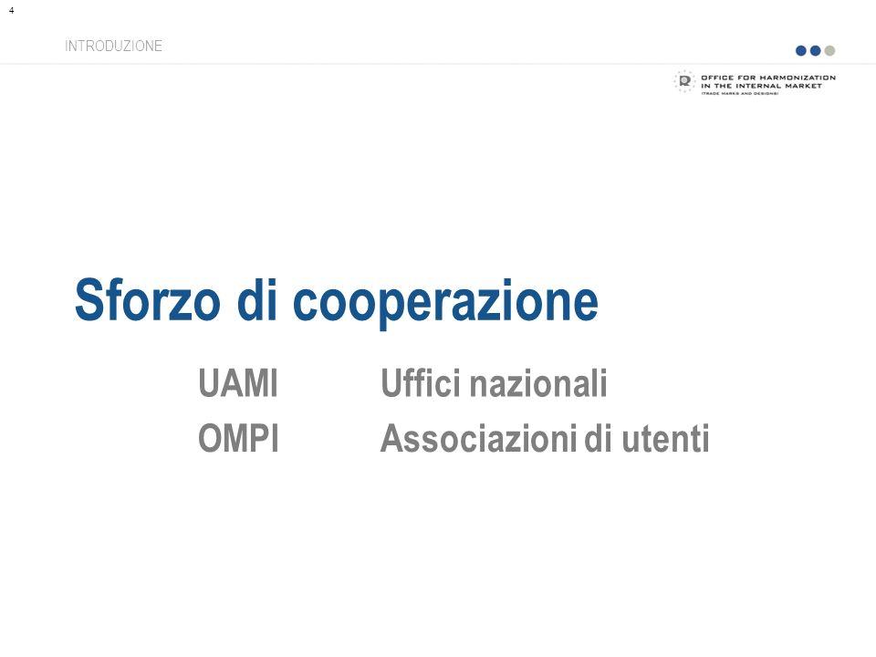 Sforzo di cooperazione INTRODUZIONE UAMIUffici nazionali OMPIAssociazioni di utenti 4