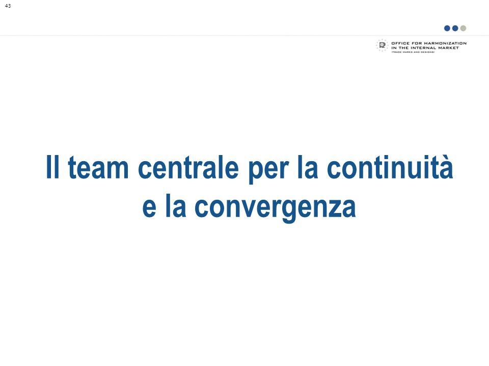 Il team centrale per la continuità e la convergenza 43