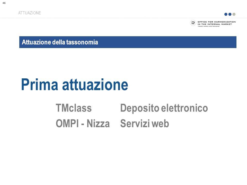Attuazione della tassonomia Prima attuazione ATTUAZIONE TMclassDeposito elettronico OMPI - NizzaServizi web 46