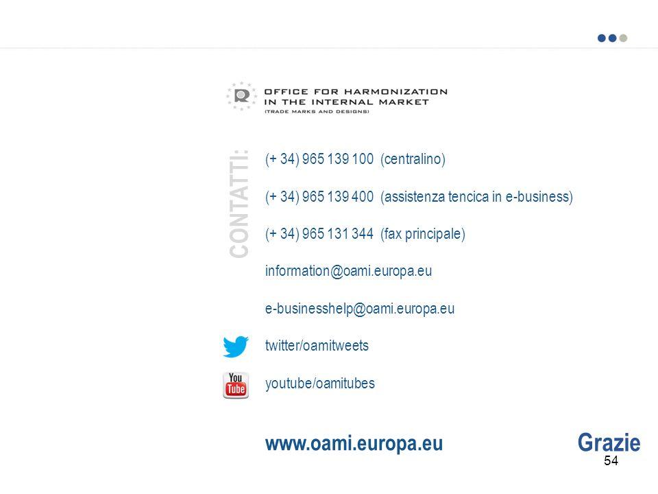 Grazie (+ 34) 965 139 100 (centralino) (+ 34) 965 139 400 (assistenza tencica in e-business) (+ 34) 965 131 344 (fax principale) information@oami.europa.eu e-businesshelp@oami.europa.eu twitter/oamitweets youtube/oamitubes www.oami.europa.eu CONTATTI: 54
