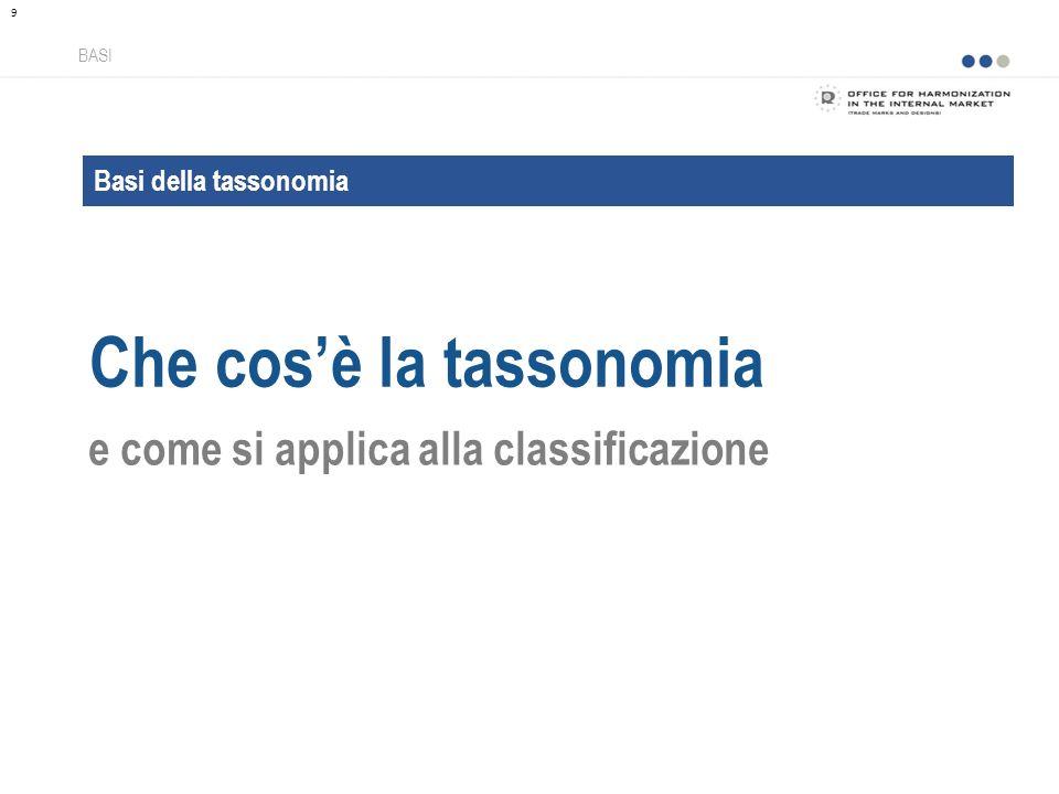 e come si applica alla classificazione Basi della tassonomia Che cosè la tassonomia BASI 9