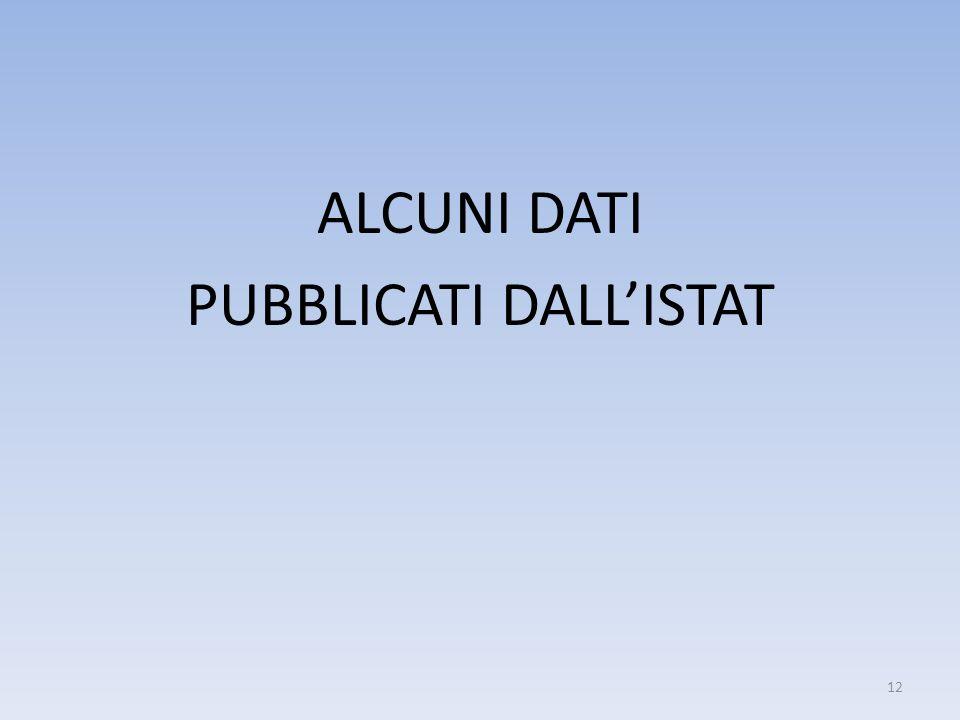ALCUNI DATI PUBBLICATI DALLISTAT 12