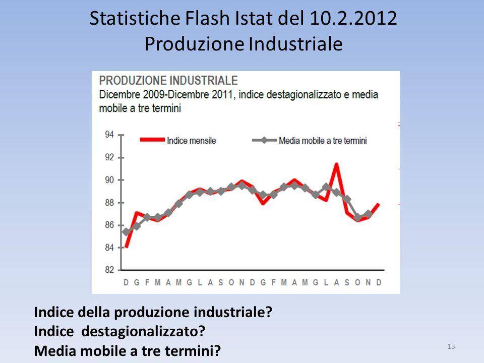 Statistiche Flash Istat del 10.2.2012 Produzione Industriale 13 Indice della produzione industriale? Indice destagionalizzato? Media mobile a tre term