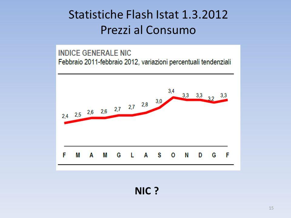 Statistiche Flash Istat 1.3.2012 Prezzi al Consumo 15 NIC ?