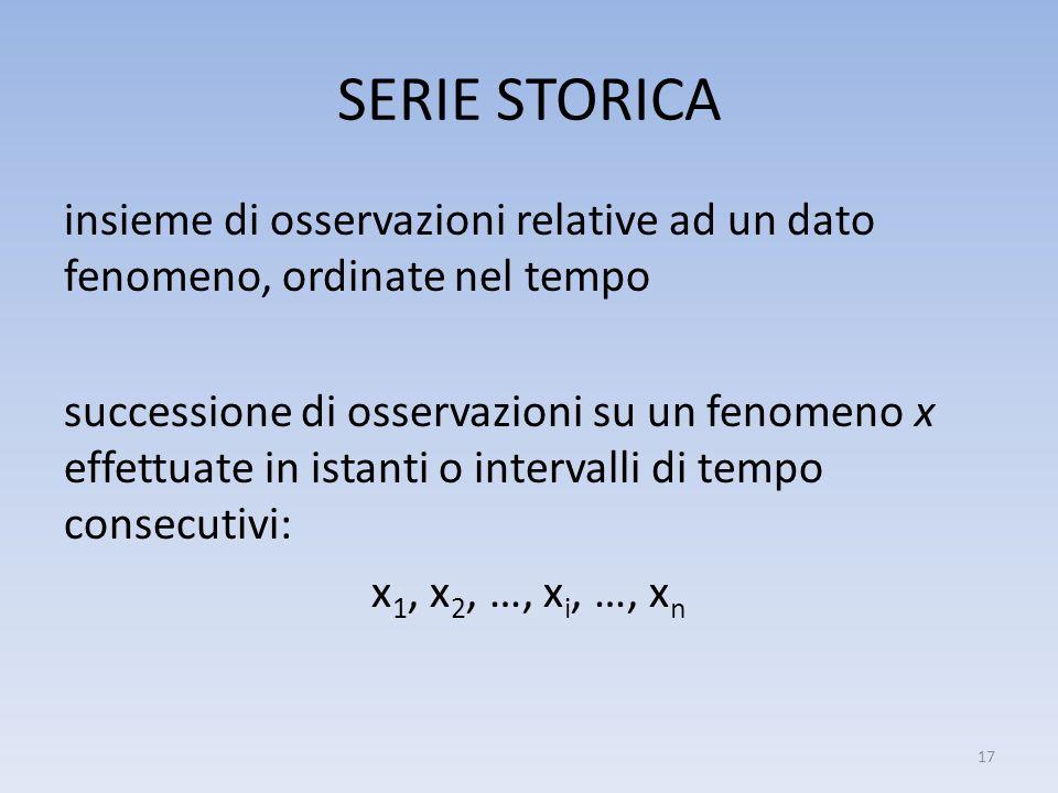 SERIE STORICA insieme di osservazioni relative ad un dato fenomeno, ordinate nel tempo successione di osservazioni su un fenomeno x effettuate in ista