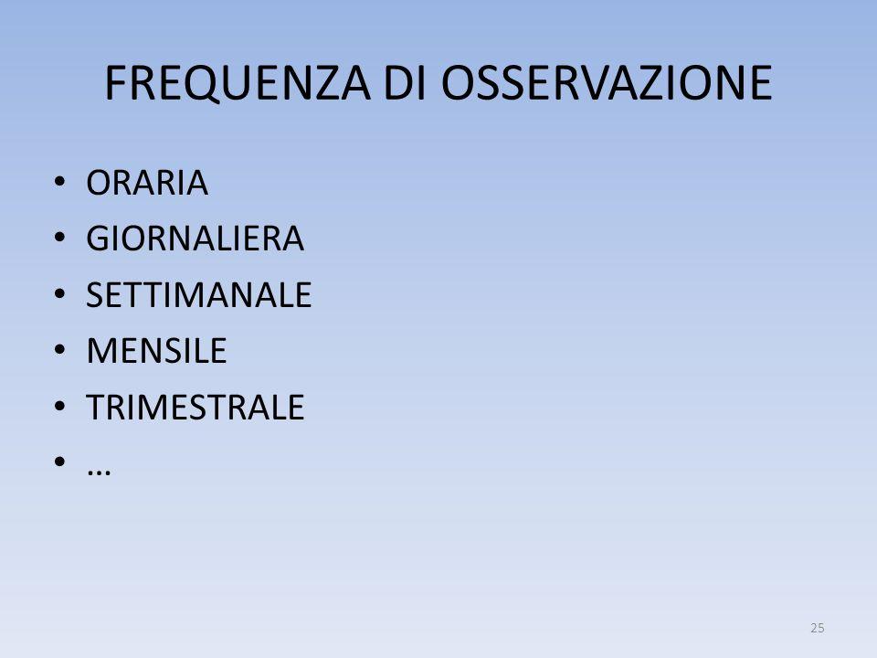 FREQUENZA DI OSSERVAZIONE ORARIA GIORNALIERA SETTIMANALE MENSILE TRIMESTRALE … 25