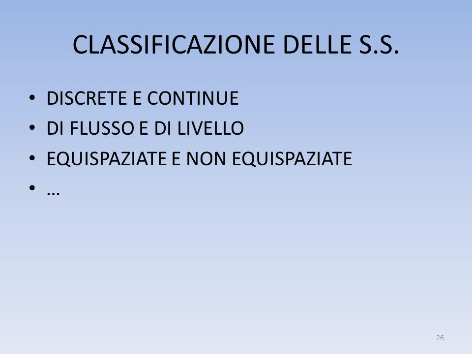 CLASSIFICAZIONE DELLE S.S. DISCRETE E CONTINUE DI FLUSSO E DI LIVELLO EQUISPAZIATE E NON EQUISPAZIATE … 26