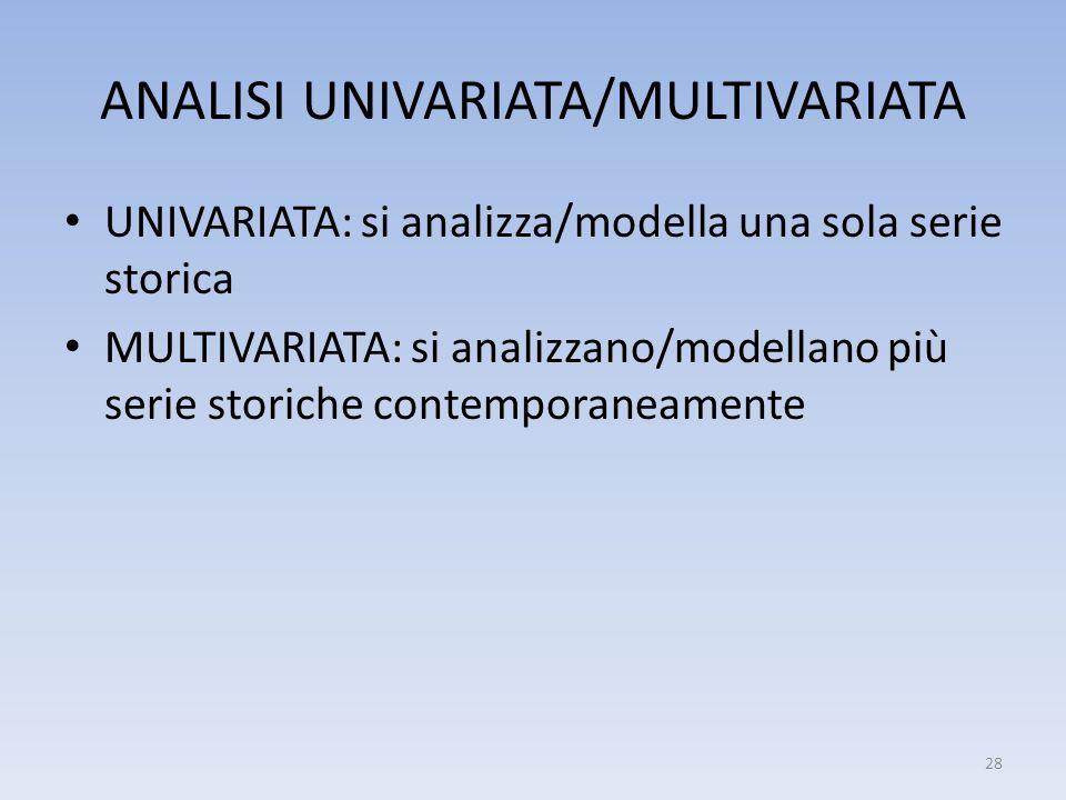ANALISI UNIVARIATA/MULTIVARIATA UNIVARIATA: si analizza/modella una sola serie storica MULTIVARIATA: si analizzano/modellano più serie storiche contem