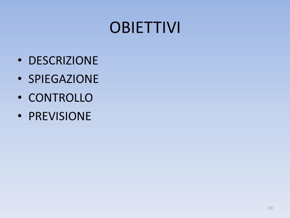 OBIETTIVI DESCRIZIONE SPIEGAZIONE CONTROLLO PREVISIONE 29