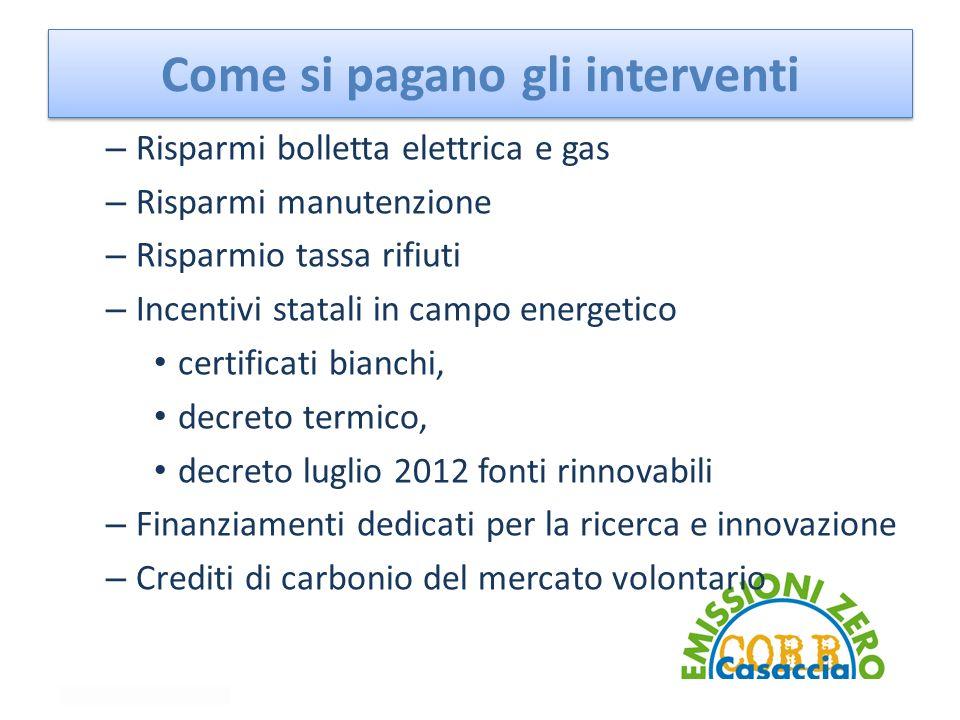 Come si pagano gli interventi – Risparmi bolletta elettrica e gas – Risparmi manutenzione – Risparmio tassa rifiuti – Incentivi statali in campo energ