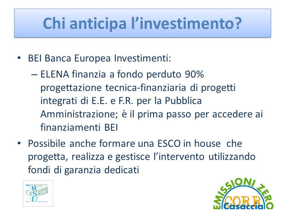 Chi anticipa linvestimento? BEI Banca Europea Investimenti: – ELENA finanzia a fondo perduto 90% progettazione tecnica-finanziaria di progetti integra