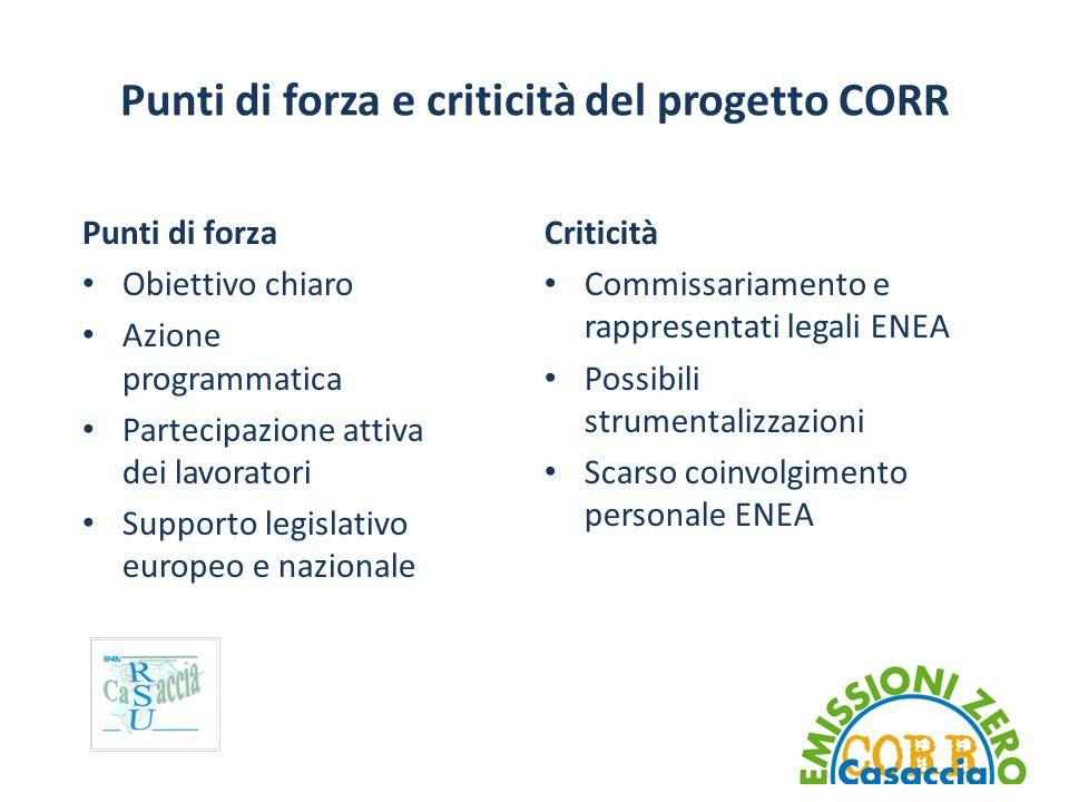 Punti di forza e criticità del progetto CORR Criticità Commissariamento e rappresentati legali ENEA Possibili strumentalizzazioni Scarso coinvolgiment