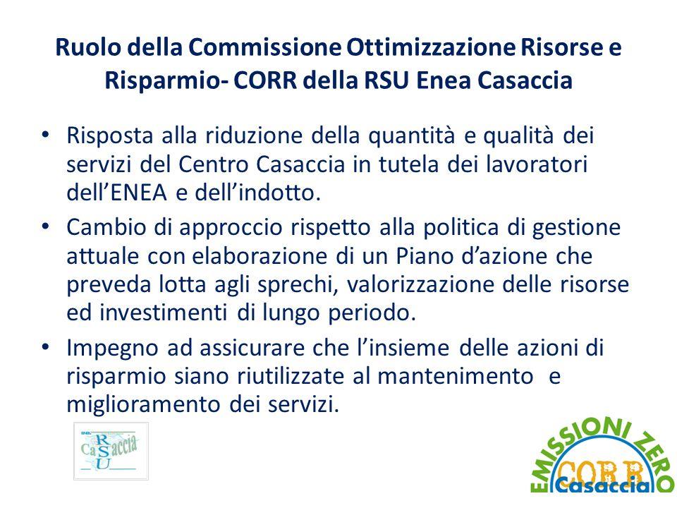 Ruolo della Commissione Ottimizzazione Risorse e Risparmio- CORR della RSU Enea Casaccia Risposta alla riduzione della quantità e qualità dei servizi