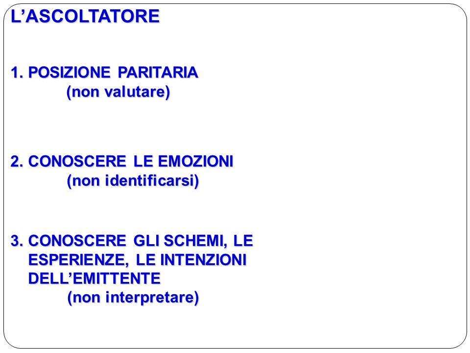LASCOLTATORE 1.POSIZIONE PARITARIA (non valutare) 2.CONOSCERE LE EMOZIONI (non identificarsi) 3.CONOSCERE GLI SCHEMI, LE ESPERIENZE, LE INTENZIONI DEL
