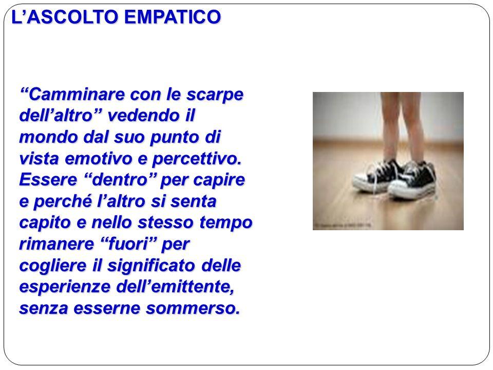 LASCOLTO EMPATICO Camminare con le scarpe dellaltro vedendo il mondo dal suo punto di vista emotivo e percettivo. Essere dentro per capire e perché la