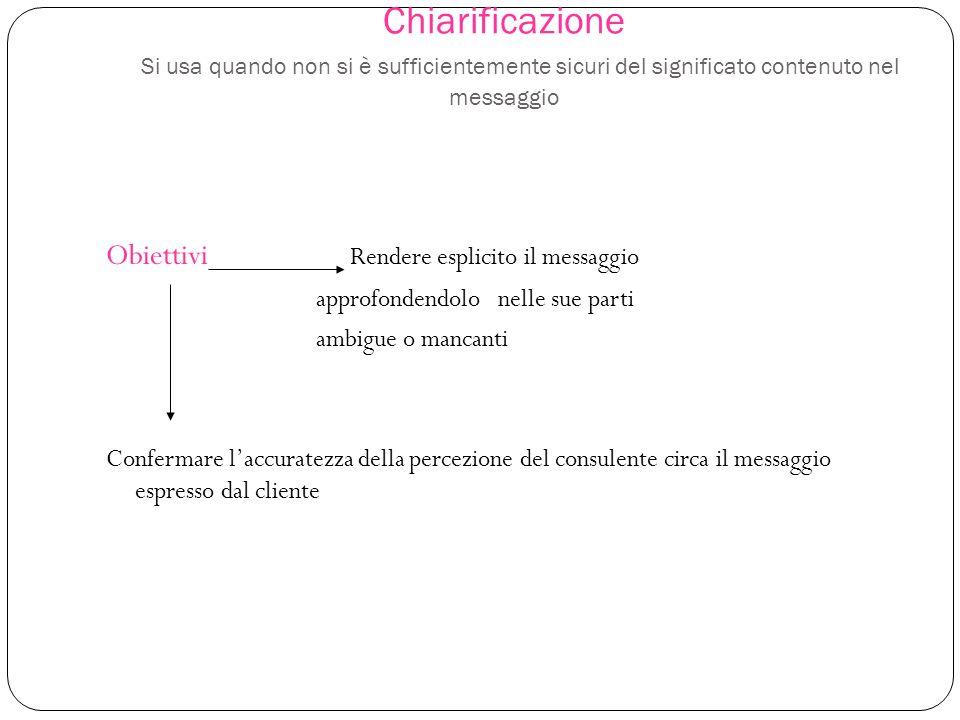 Chiarificazione Si usa quando non si è sufficientemente sicuri del significato contenuto nel messaggio Obiettivi Rendere esplicito il messaggio approf