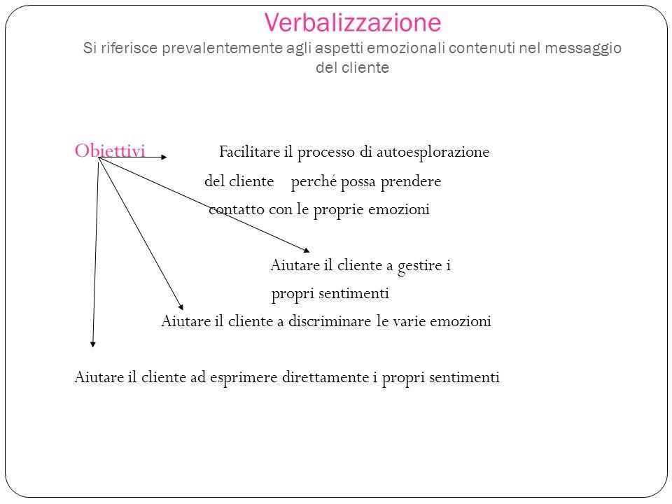 Verbalizzazione Si riferisce prevalentemente agli aspetti emozionali contenuti nel messaggio del cliente Obiettivi Facilitare il processo di autoesplo