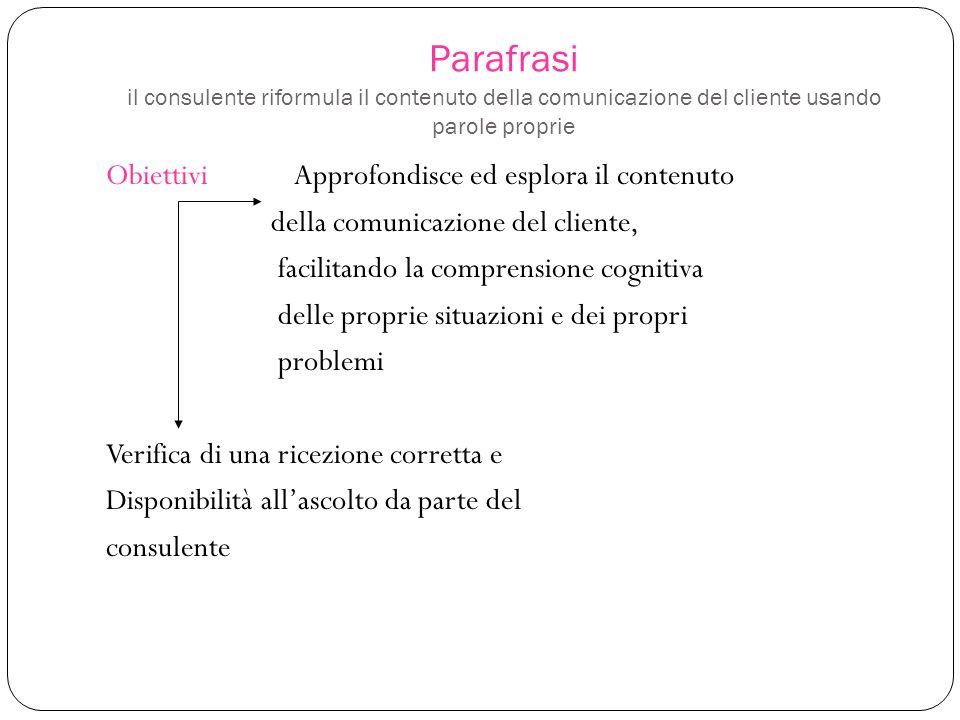 Parafrasi il consulente riformula il contenuto della comunicazione del cliente usando parole proprie Obiettivi Approfondisce ed esplora il contenuto d