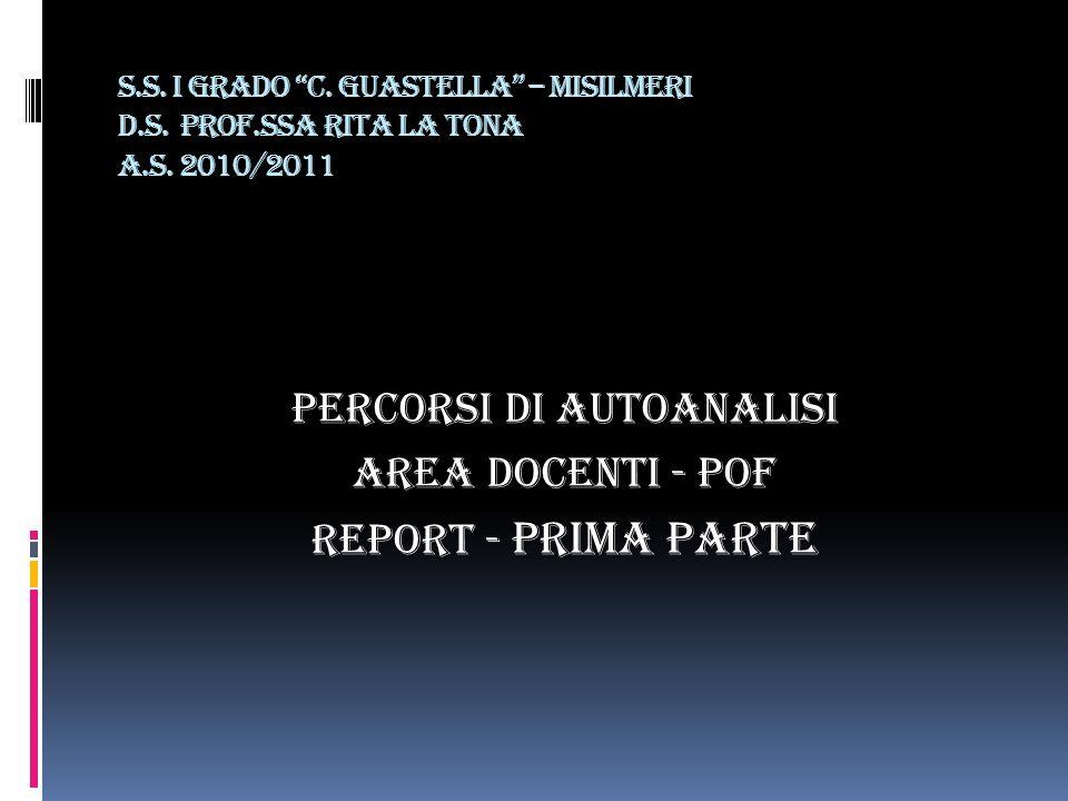 S.S. I grado C. Guastella – Misilmeri D.S. Prof.ssa Rita La Tona A.S.