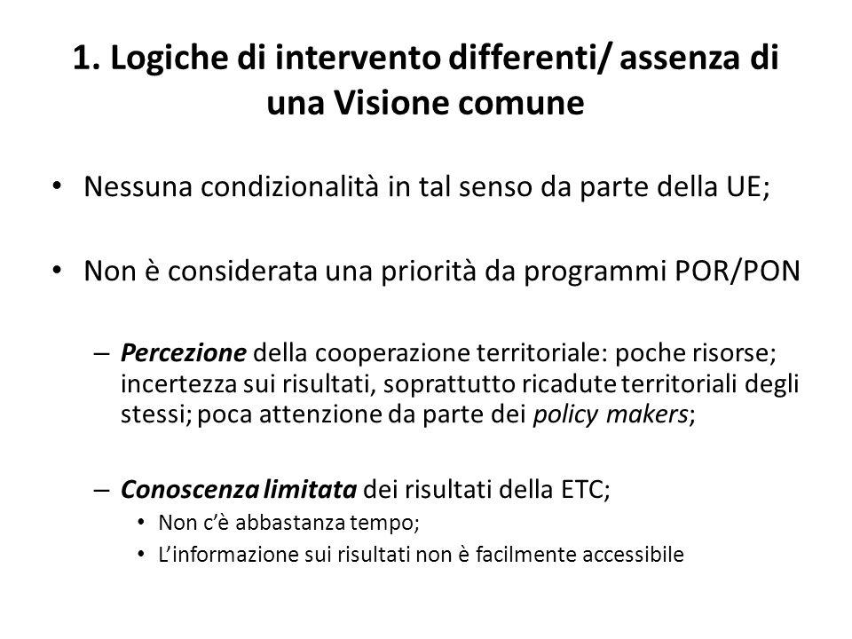 1. Logiche di intervento differenti/ assenza di una Visione comune Nessuna condizionalità in tal senso da parte della UE; Non è considerata una priori