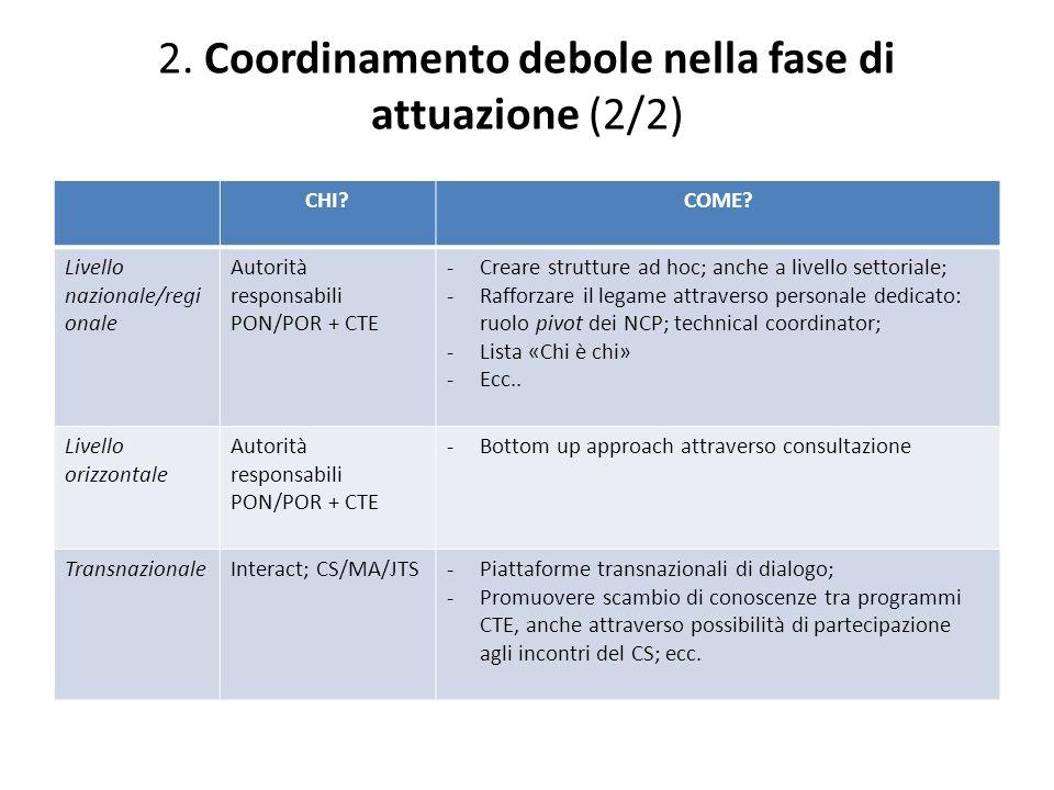 2. Coordinamento debole nella fase di attuazione (2/2) CHI?COME.
