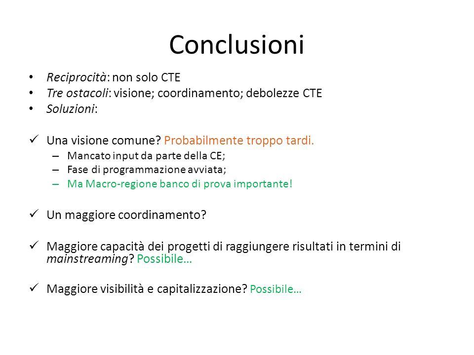 Conclusioni Reciprocità: non solo CTE Tre ostacoli: visione; coordinamento; debolezze CTE Soluzioni: Una visione comune.