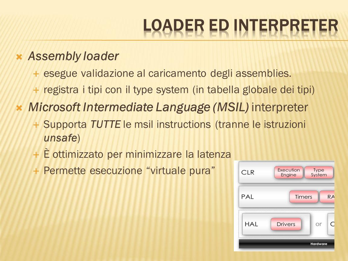 Assembly loader esegue validazione al caricamento degli assemblies. registra i tipi con il type system (in tabella globale dei tipi) Microsoft Interme