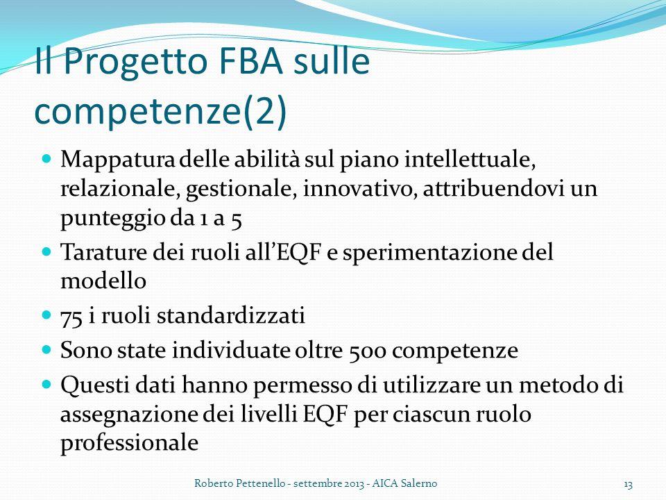 Il Progetto FBA sulle competenze(2) Mappatura delle abilità sul piano intellettuale, relazionale, gestionale, innovativo, attribuendovi un punteggio d