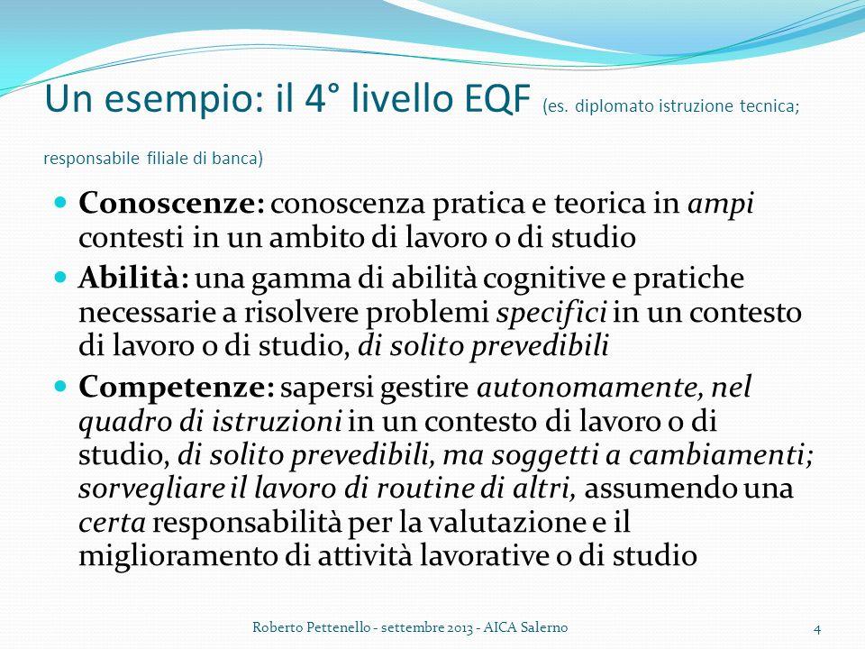 Un esempio: il 4° livello EQF (es.