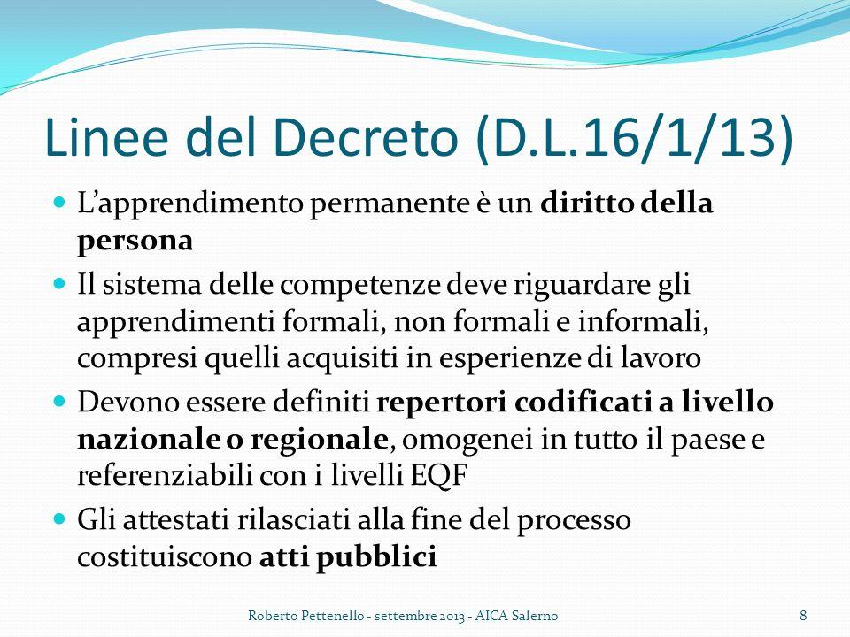 Linee del Decreto (D.L.16/1/13) Lapprendimento permanente è un diritto della persona Il sistema delle competenze deve riguardare gli apprendimenti for