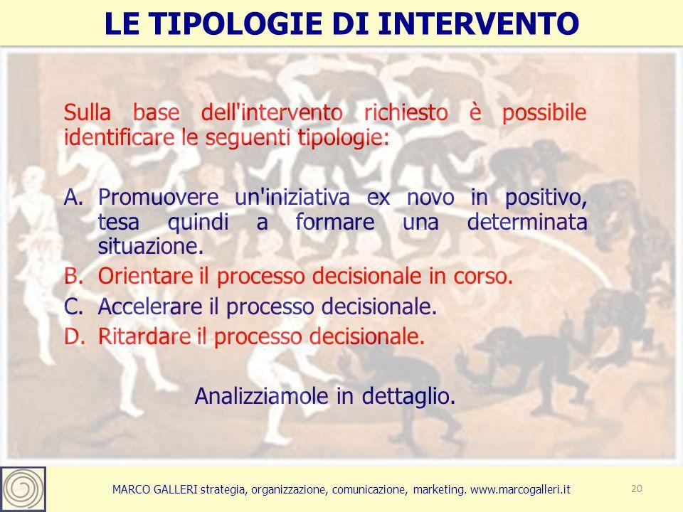 MARCO GALLERI strategia, organizzazione, comunicazione, marketing. www.marcogalleri.it Sulla base dell'intervento richiesto è possibile identificare l