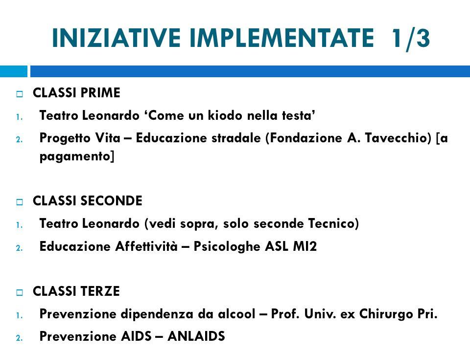 INIZIATIVE IMPLEMENTATE 1/3 CLASSI PRIME 1. Teatro Leonardo Come un kiodo nella testa 2. Progetto Vita – Educazione stradale (Fondazione A. Tavecchio)