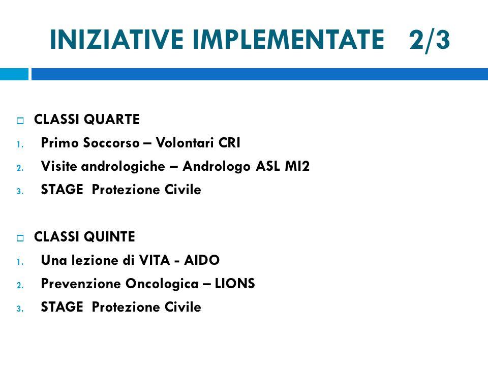 INIZIATIVE IMPLEMENTATE 2/3 CLASSI QUARTE 1. Primo Soccorso – Volontari CRI 2. Visite andrologiche – Andrologo ASL MI2 3. STAGE Protezione Civile CLAS