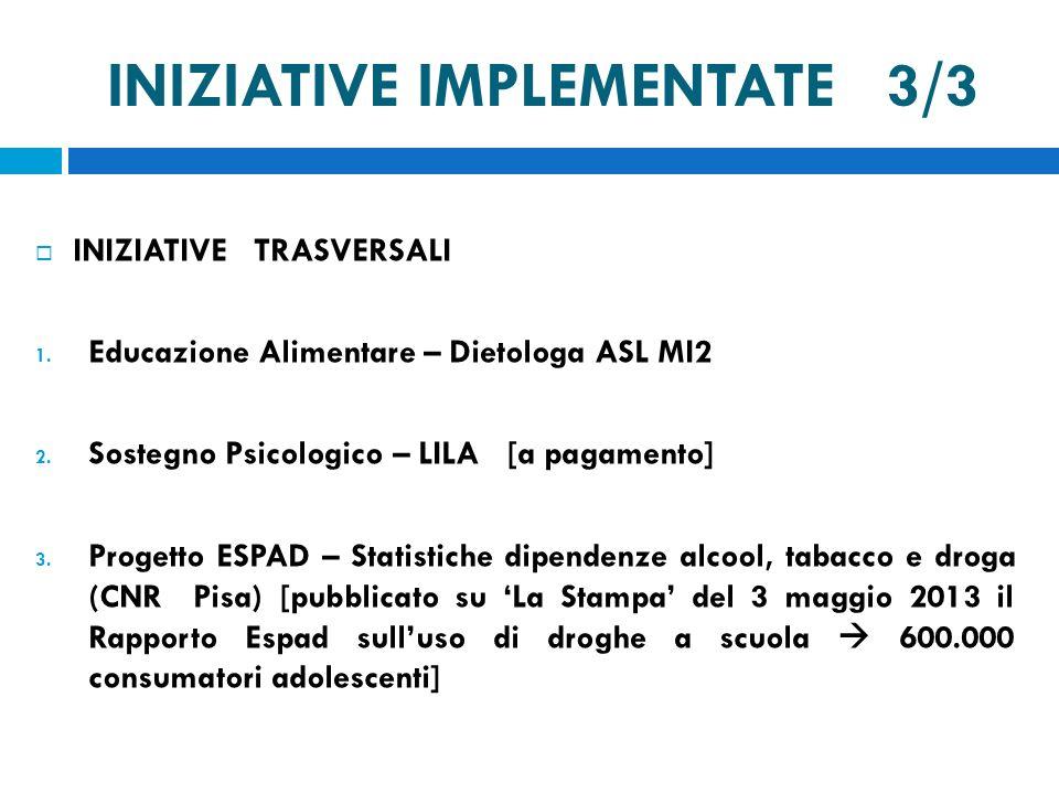 INIZIATIVE IMPLEMENTATE 3/3 INIZIATIVE TRASVERSALI 1. Educazione Alimentare – Dietologa ASL MI2 2. Sostegno Psicologico – LILA [a pagamento] 3. Proget