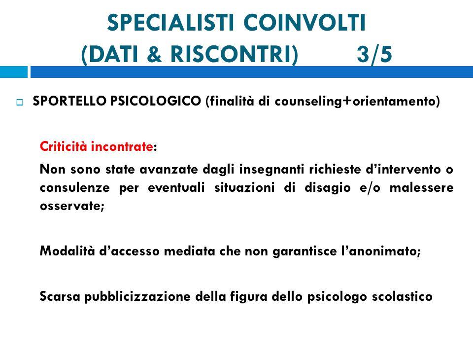 SPECIALISTI COINVOLTI (DATI & RISCONTRI) 3/5 SPORTELLO PSICOLOGICO (finalità di counseling+orientamento) Criticità incontrate: Non sono state avanzate
