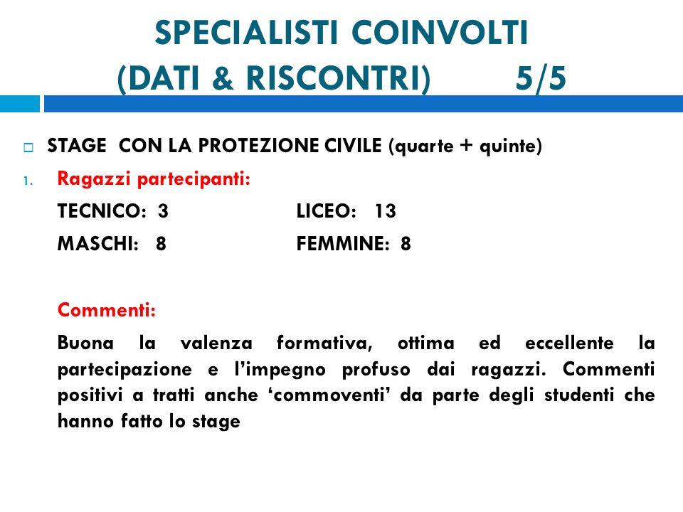 SPECIALISTI COINVOLTI (DATI & RISCONTRI) 5/5 STAGE CON LA PROTEZIONE CIVILE (quarte + quinte) 1. Ragazzi partecipanti: TECNICO: 3LICEO: 13 MASCHI: 8FE