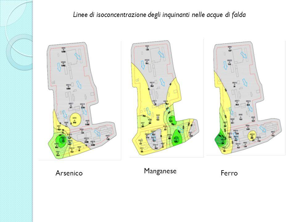 Arsenico Manganese Ferro Linee di isoconcentrazione degli inquinanti nelle acque di falda