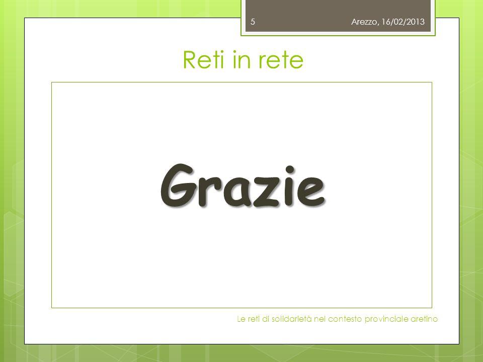 Reti in rete Grazie Arezzo, 16/02/2013 Le reti di solidarietà nel contesto provinciale aretino 5