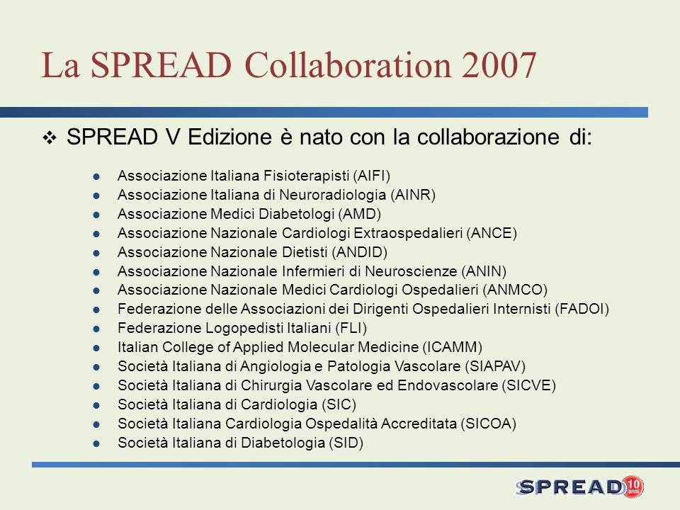 La SPREAD Collaboration 2007 SPREAD V Edizione è nato con la collaborazione di: Associazione Italiana Fisioterapisti (AIFI) Associazione Italiana di N