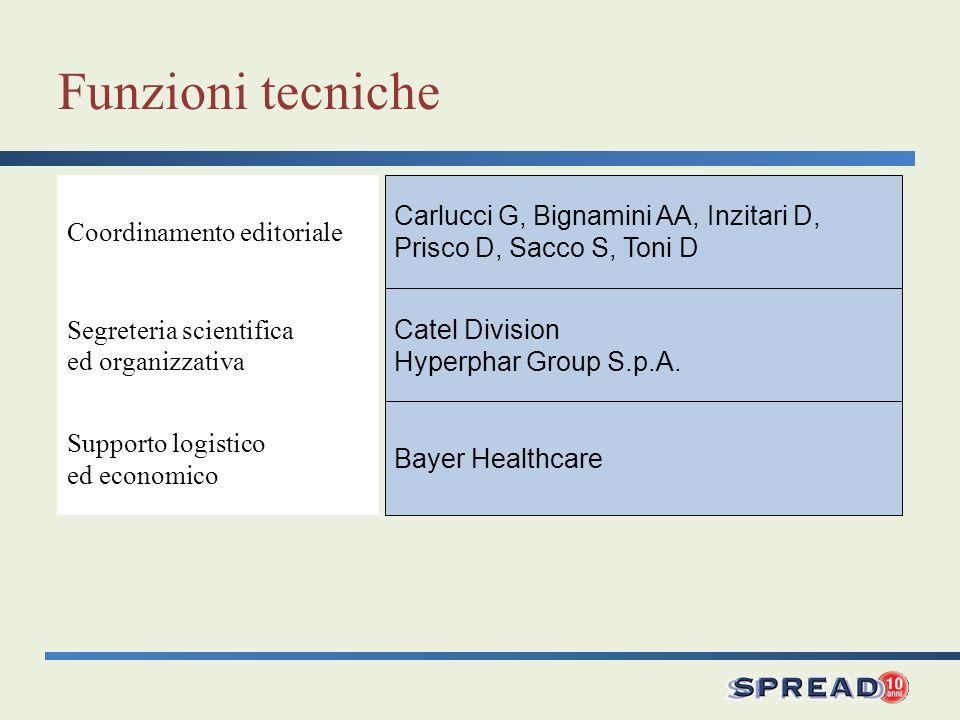 Funzioni tecniche Segreteria scientifica ed organizzativa Catel Division Hyperphar Group S.p.A. Supporto logistico ed economico Bayer Healthcare Coord